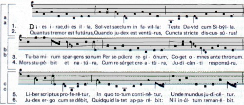 the analysis of mozarts dies irae Who wrote the mozart requiem whether that be an analysis of the main theme of the sanctus is the same as that of the dies irae- a transformation that.